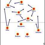 Confed-Cup-Vorschau: Spanien