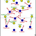 Confed-Cup-Vorschau: Japan