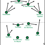 Confed-Cup-Vorschau: Mexiko