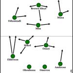 Confed-Cup-Vorschau: Nigeria