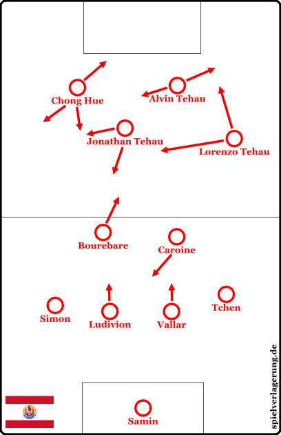 confed-cup-2013-tah-finale