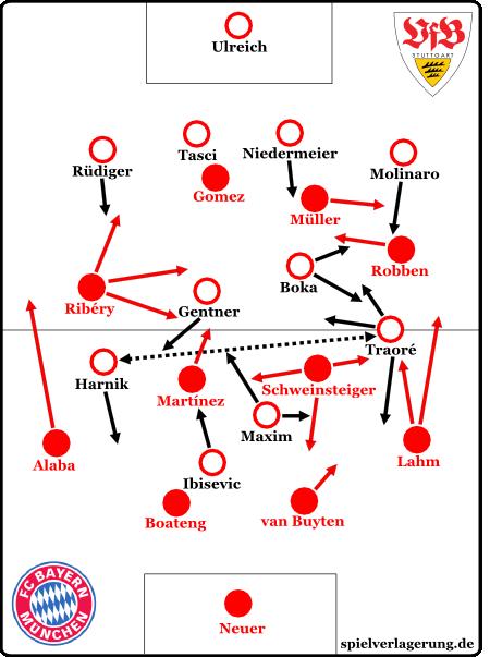 dfb-pokalfinale2013-fcb-vfb