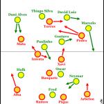 Brasilien – Spanien 3:0 | Confed-Cup-Finale