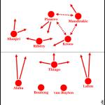 Pep Guardiolas Start beim FC Bayern