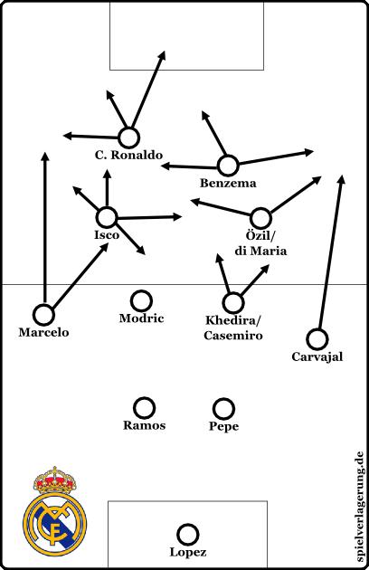 Real Ancelotti 1