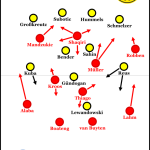 DFL-Supercup 2013: Borussia Dortmund – FC Bayern München 4:2