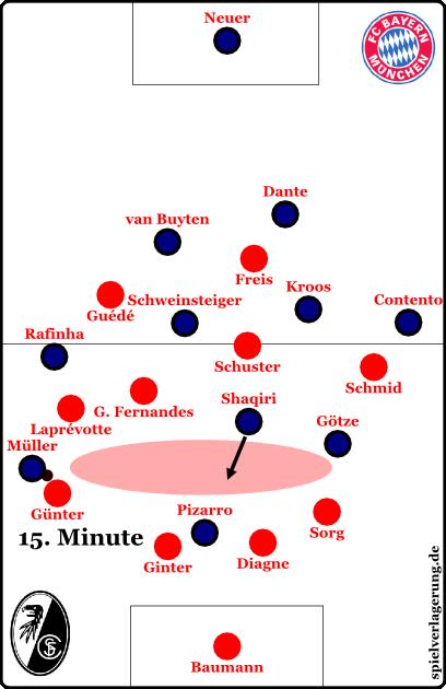 freiburg-bayern-2013-chance