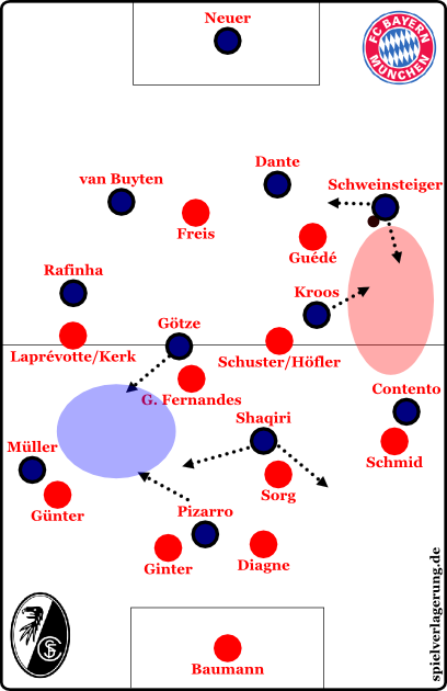 freiburg-bayern-2013-offensivhz2