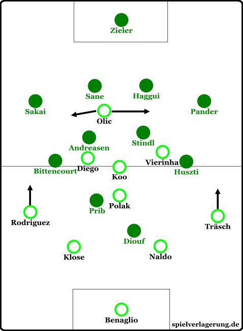 Formationen nach der roten Karte gegen Arnold (32.)