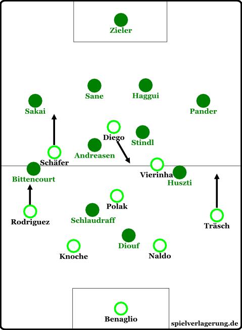 Formationen nach der gelb-roten Karte gegen Klose (52.)