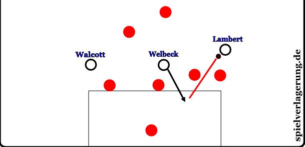 Der Treffer von England zum 4:0 wurde durch einen befreienden Pass eingeleitet, den Lambert auf dem linken Flügel aufnahm.  Er ging diagonal auf die Viererkette Moldawiens zu und steckte durch.