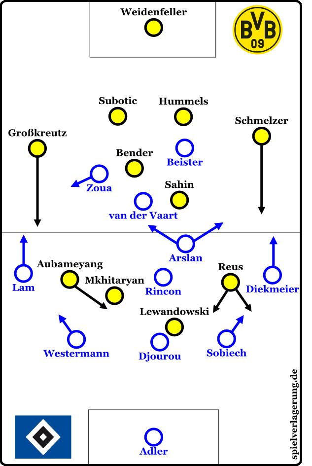 2013-09-14_Dortmund-Hamburg_1HZ