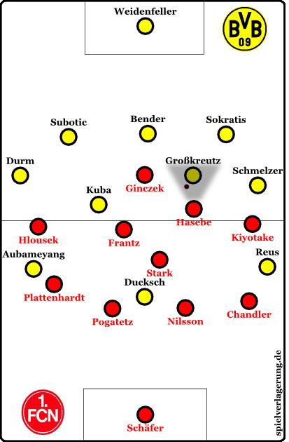 Ein Spieler aus der Reihe löst sich und attackiert den ballführenden Dortmunder.