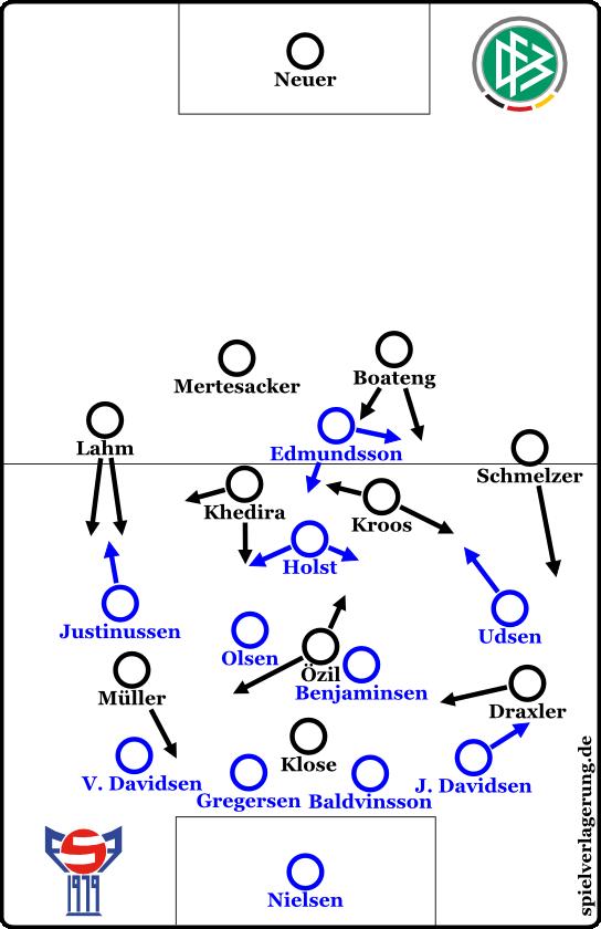 Färöer 0-3 Deutschland