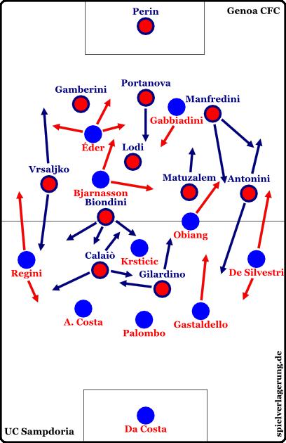 blick über den tellerrand 12 genua-derby