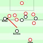 Deutschland – Österreich 3:0