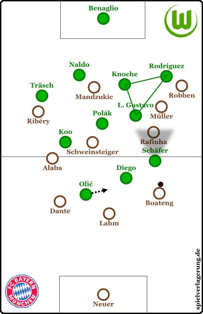 fcb-wob-2013-schäfer