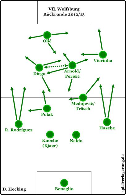 wob-1899-rückrunde