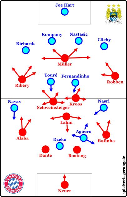 Radiometrische Datierung bedeutet, Ereignisse in ihrer richtigen Reihenfolge wahr oder falsch zu pla