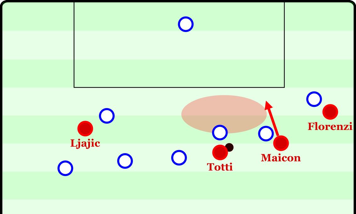 Ein diagonaler Lauf Maicons aus eingerückter Position gegen Parma.