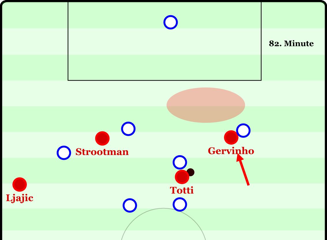 ... und in dieser Szene ist es einfach Strootman, der mit Gervinho im Kontern attackiert, Totti ließ sich mal wieder zurückfallen und öffnete Raum.