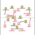 Arsenal FC – Borussia Dortmund 1:2