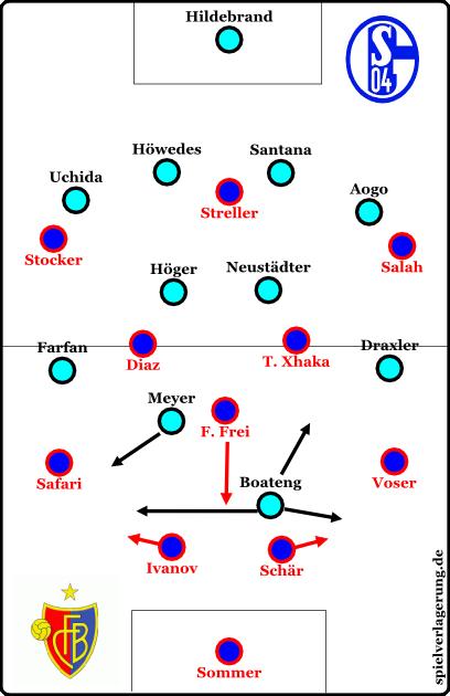 Grundformationen. Ab der 45. Minute spielte Szalai im Sturm, Boateng dahinter und Meyer rechts.