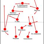 Verbeek neu in Nürnberg – ein Ausblick