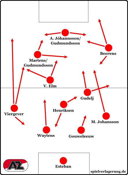verbeek nürnberg az1314