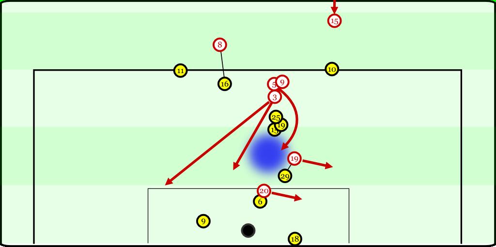 0-1_VfB-2