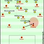Borussia Dortmund – Bayern München 0:3