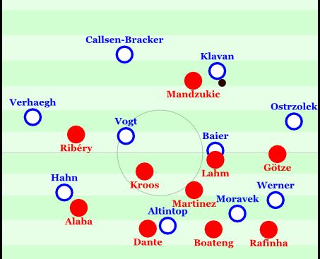 Bayern vs Baier - Szene 1