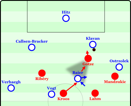 Bayern vs Baier - Szene 2