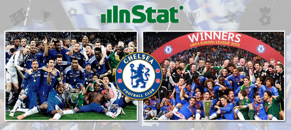 InStat als Partner von Chelsea - ein klarer Minuspunkt.