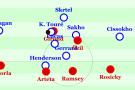Touré und Sakho rücken beide nach vorne, im defensiven Zwischenlinienraum geht Arsenal unter.