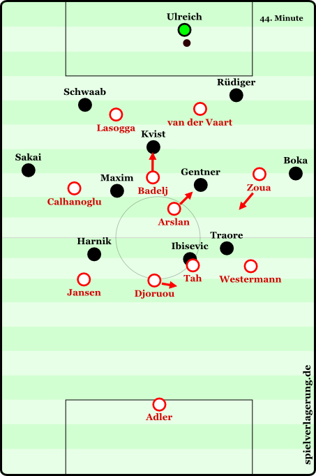 pressing vs stuttgart