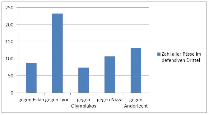 2013-12-05_PSG-Grafik2
