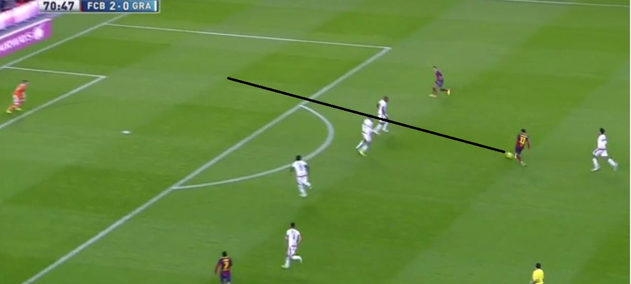 Eigentlich ein sehr einfacher Pass - und Neymar macht ihn sehr schwierig, lässt ihn aber einfach wirken und er wird sehr effektiv. Viele Spieler hätten hier einfach dem Rechtsaußen in den Fuß gespielt oder ihn sofort länger geschickt. Neymar erkennt aber nicht nur die Fehlstellung des halblinken Innenverteidigers, sondern auch dessen Rückwärtsbewegung. Er spielt den Ball entlang der eingezeichneten Linie sehr knapp vorbei und in eine tolle Position. Tor!