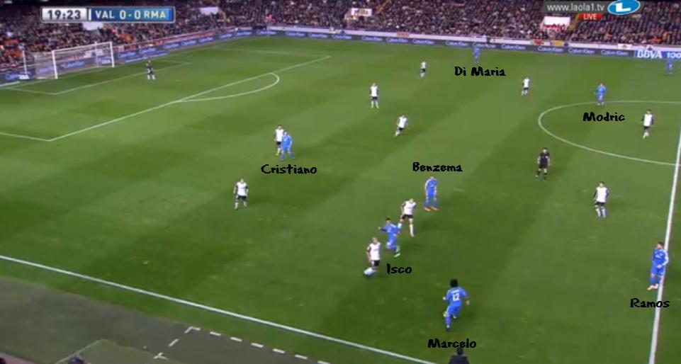 Die Offensivstaffelung Reals gegen Valencia.