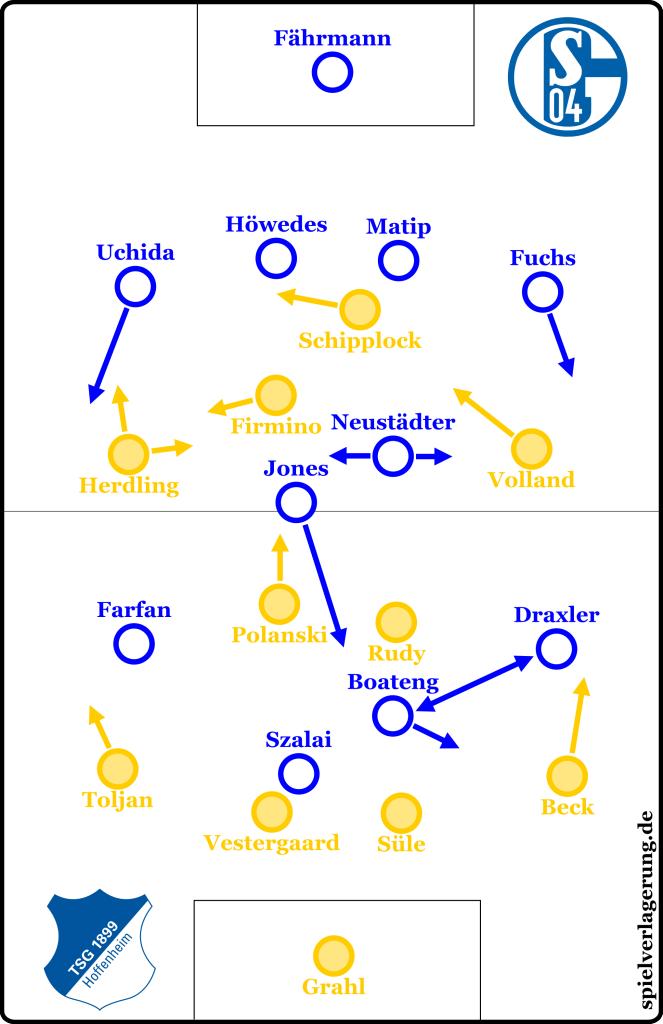 Schalke 1-3 Hoffenheim