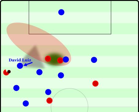 Szene 1 - Luiz vs Newcastle - Schlecht getimtes Herausrücken und Glück
