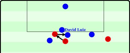 Szene 3 - Luiz vs United - Keine Sichtfeldkontrolle und schöne Abschlussposition für Welbeck