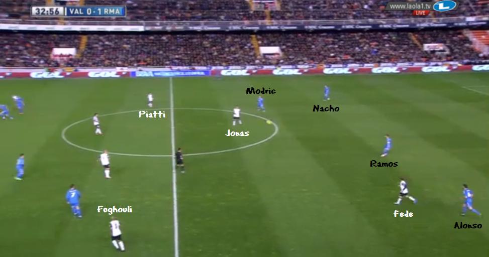 Hier sehen wir Valencias Pressing.