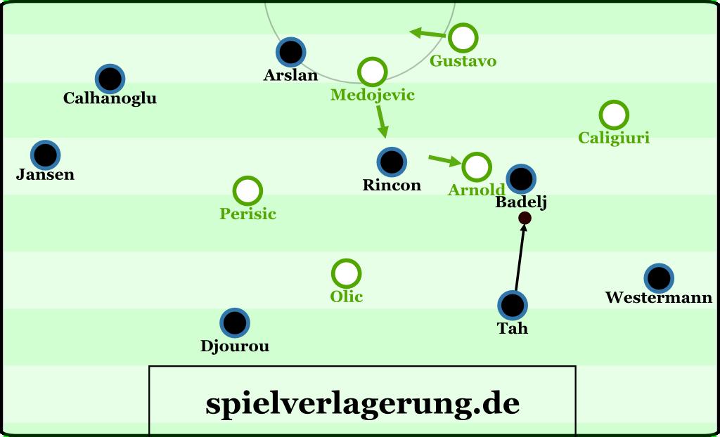 WOB-HSV-Szene1