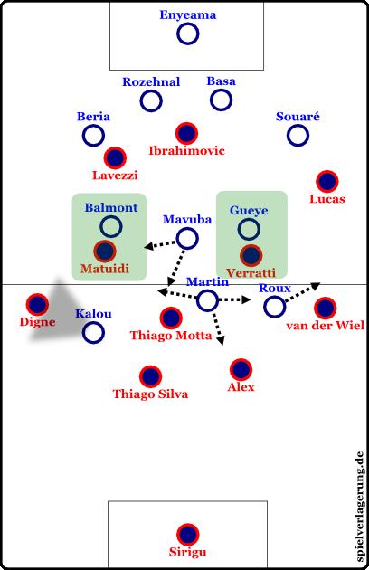 lilles defensive vs psg stellung1