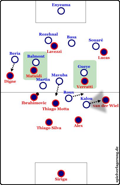 lilles defensive vs psg stellung2