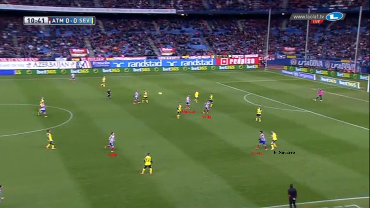Costa rückt in Erwartung des langen Balles in den rechten Halbraum. Raul Garcia und David Villa starten eine kreuzende Bewegung um dynamisch auf eine Kopfballweiterleitung zu gehen. Gabi rückt für potentielle Ablagen nach.