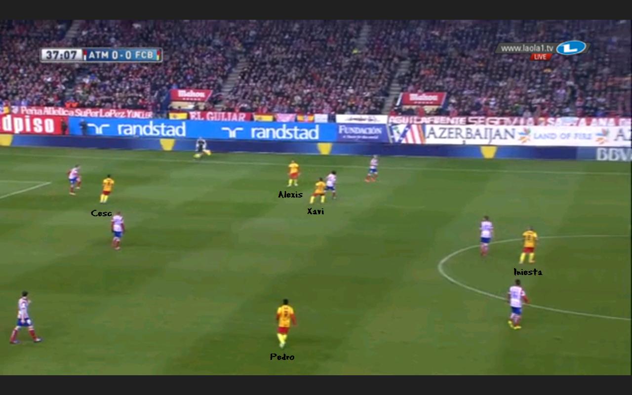Das 4-1-3-1-1 bei Barcelona im Pressing
