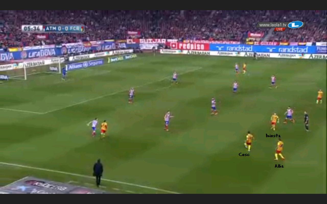 Das 4-4-2 Atléticos und Barcelonas Staffelungsprobleme