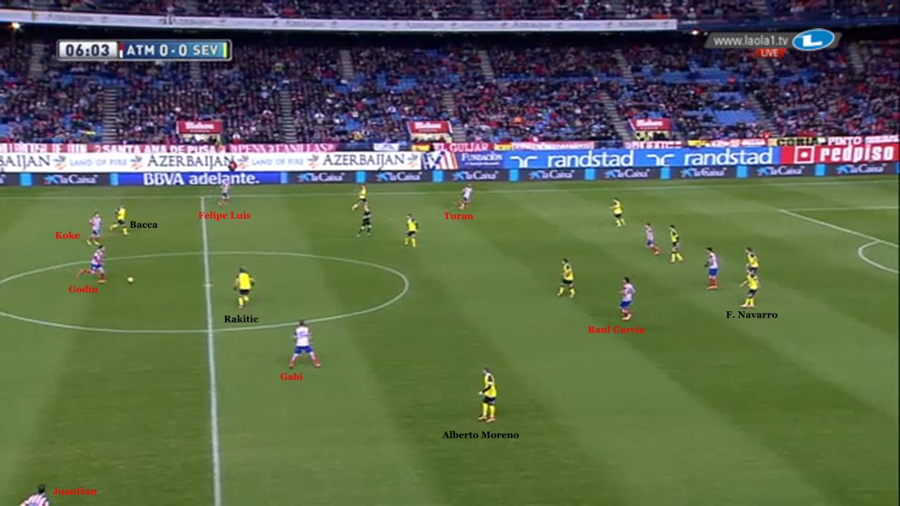 Godin bespielt die Mannorientierungen des FC Sevilla durch ein aggressives Aufrücken in den durch die breite Stellung von Koke und Gabi geöffneten Raum. So lockt er Rakitic weg von seinem Gegenspieler Gabi ins Zentrum. Alberto Moreno rückt nicht ein, um Gabi zu übernehmen, sondern orientiert sich an Juanfran. Dieser nimmer bereits Fahrt auf, um den durch Raul Garcia freigezogenen Raum zu attackieren. Auffällig ist auch die enge Stellung Navarros im Zentrum gegen die beiden Spitzen Atléticos.